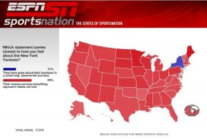 SportsNation Yankees