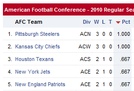 afc_standings