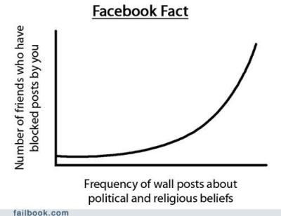 Facebook Truth